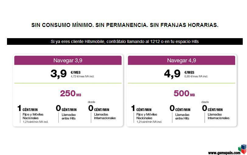 LLAMADAS 1 CENTIMO y a 0 a numeros Hits Mobile