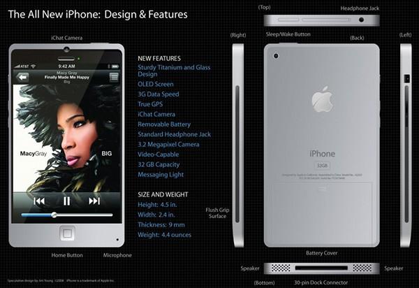 IPhone 4G, nuevos datos y posible fecha de salida